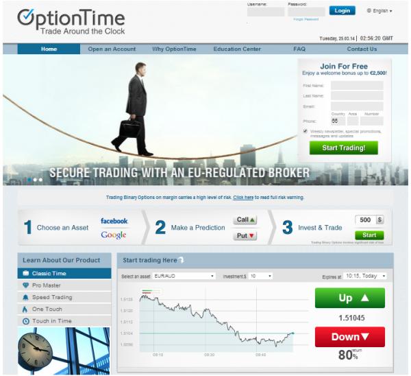 OptionTime homepage